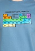 náhled - Periodická tabuľka modré pánske