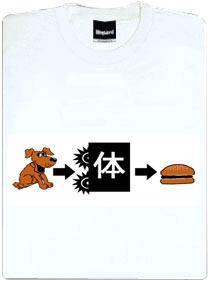 Hamburger Factory 2