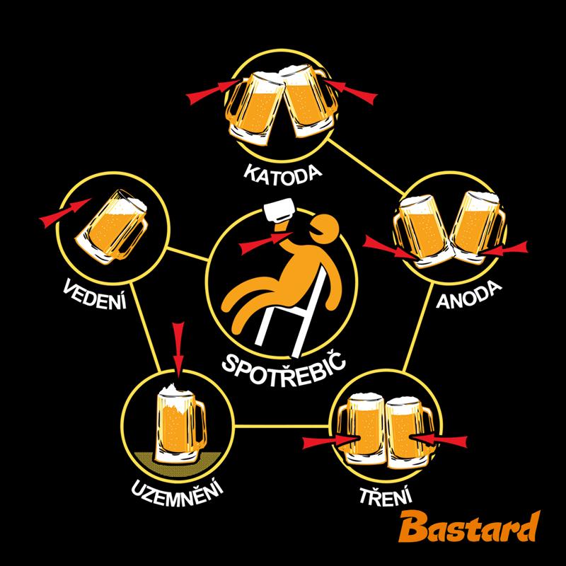 Pivní obvody