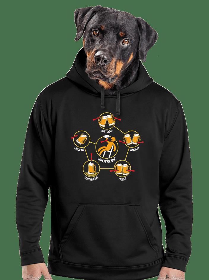 Pivní obvody pánska mikina
